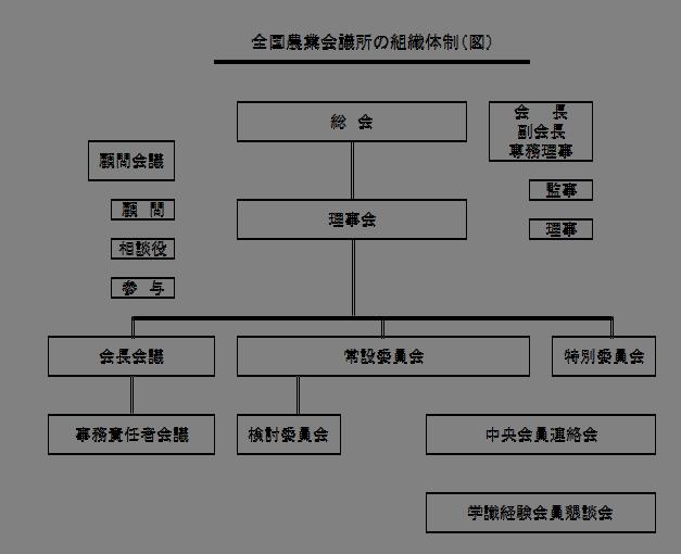 組織体制1.png