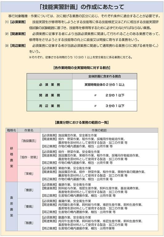 E 外国人技能実習制度の概要_web掲載用図_4.jpg