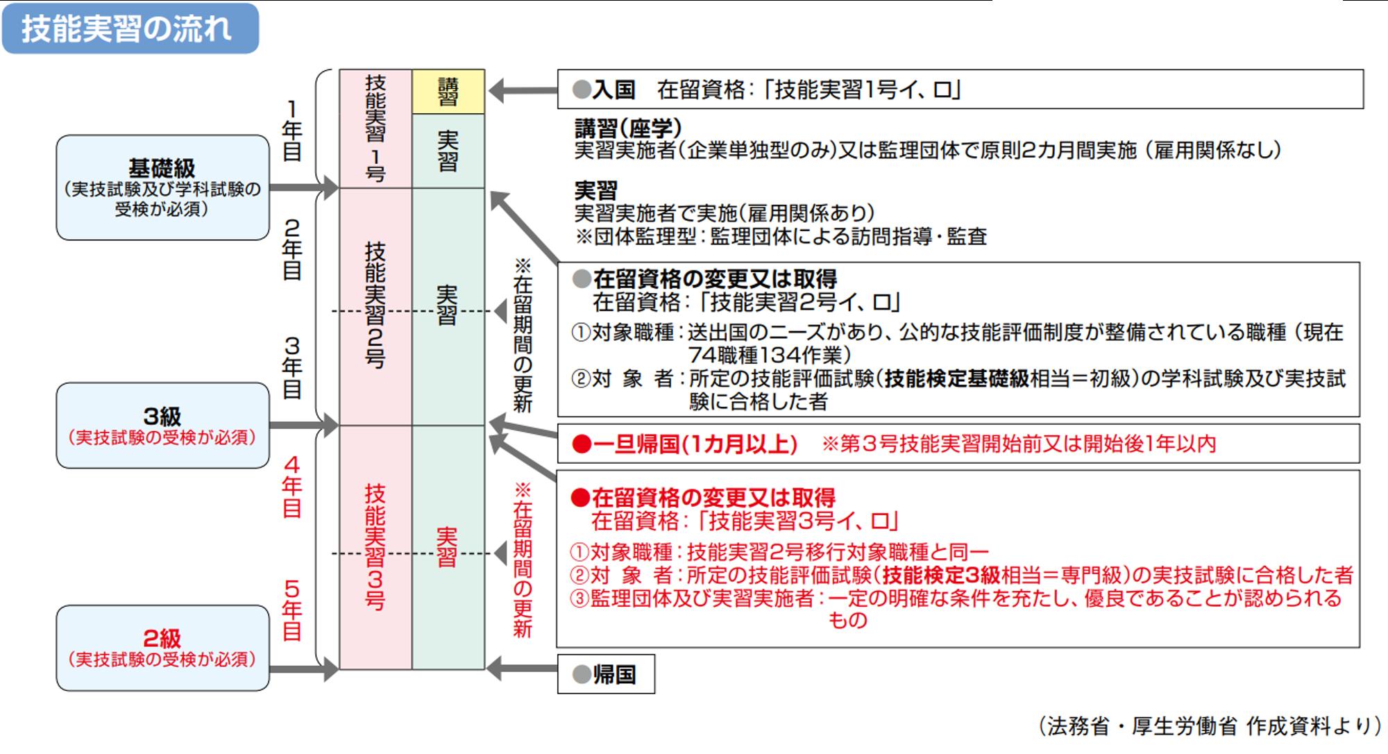 【制度見直し】2ページ目図.png