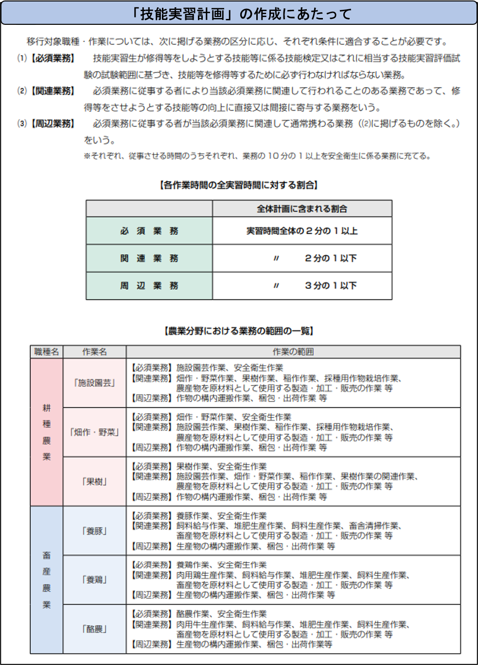 【制度見直し】3ページ目図.png